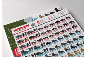 Howsafe Safety Footwear