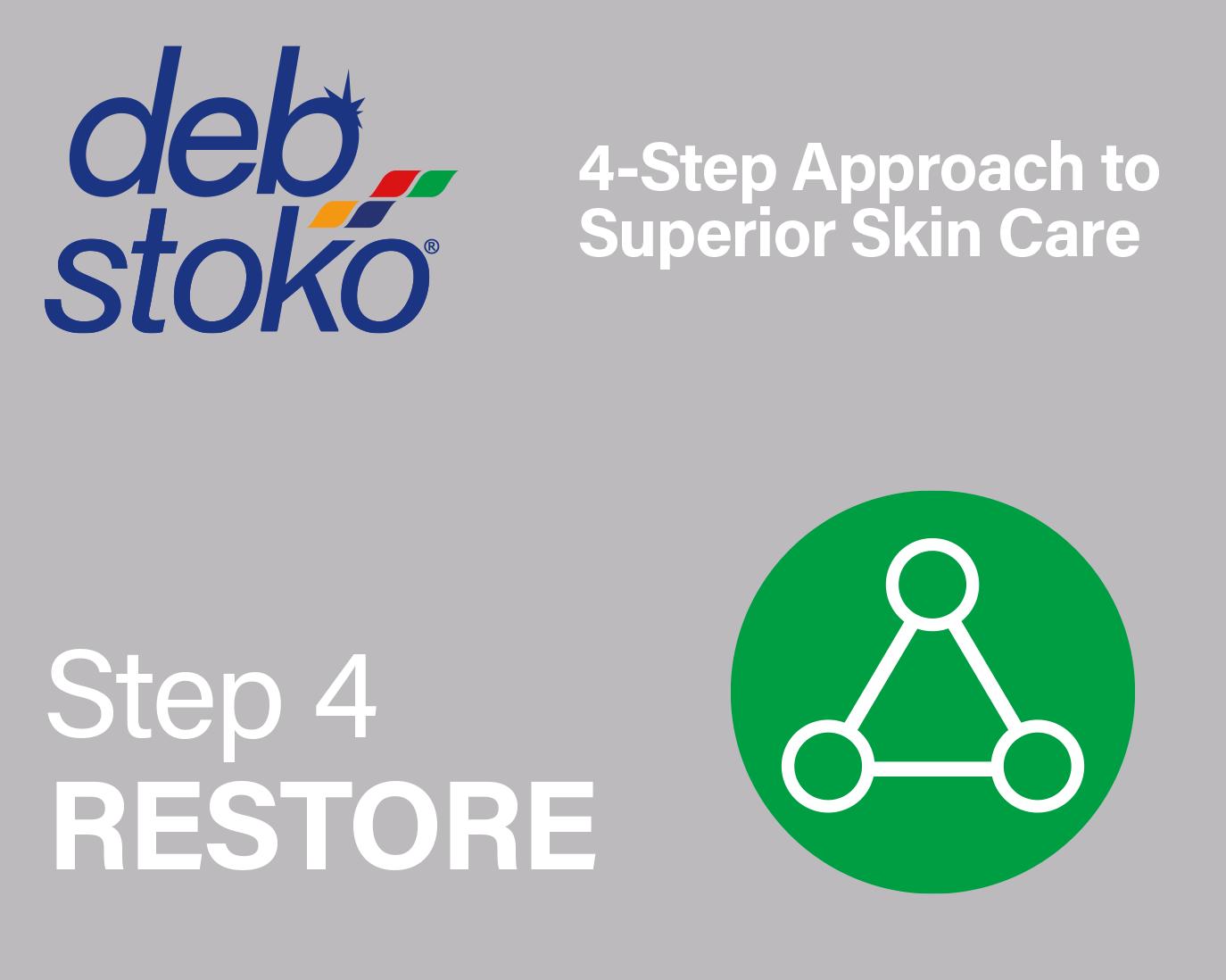 Step 4: Restore